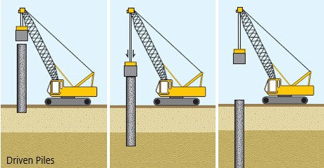 Driven Pile Foundations Design and Construction - Structural Guide