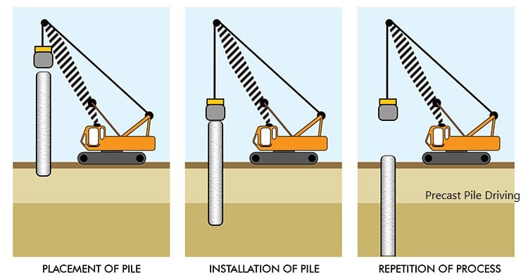 Pile foundations - Design, Construction and Testing Guide - Structural Guide